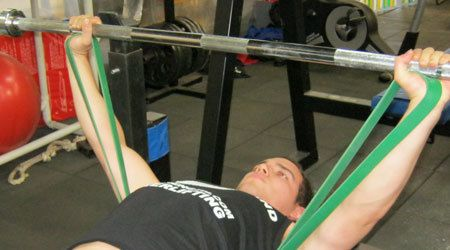 Bench Press Setup with Strength Bands
